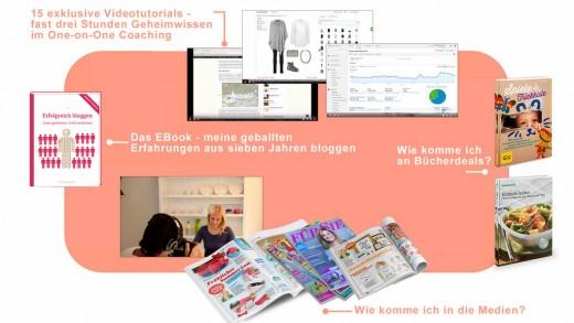 Erfolgreich bloggen Collage www.meinesvenja.de