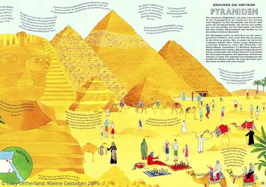 Der Atlas der Abenteuer Pyramiden Buch Kleine Gestalten Verlag www.meinesvenja.de