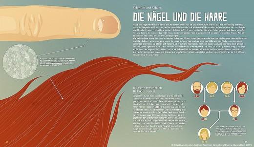 Mein Körper Nägel und Haare Buch Kleine Gestalten Verlag www.meinesvenja.de